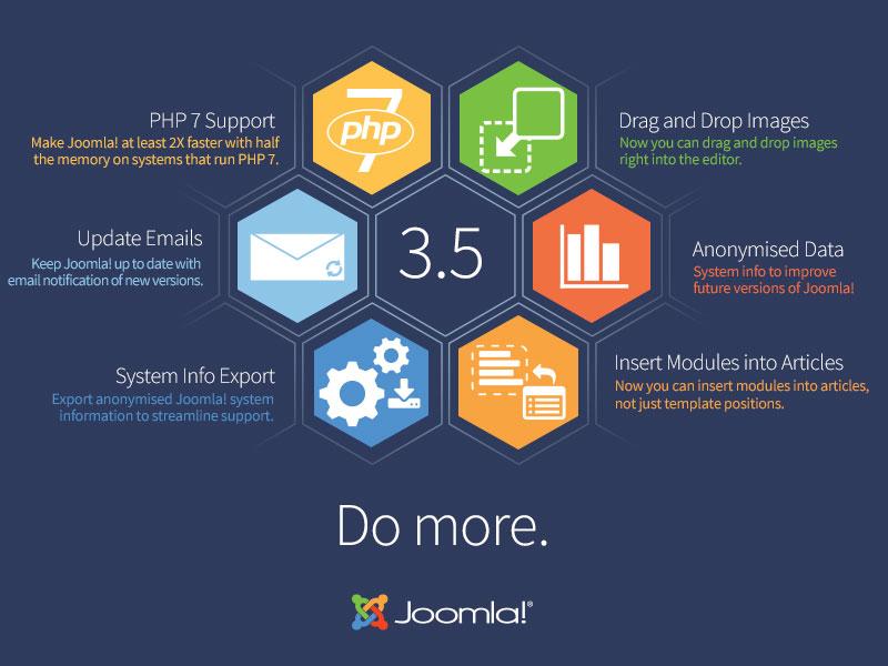 Joomla! 3.5 has been released