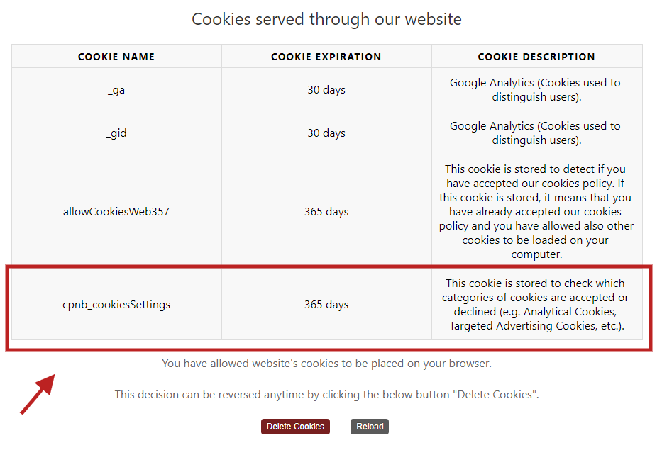 The cookie 'cpnb_cookiessettings' is now displayed in the cookies info table